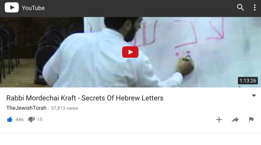Secrets of Hebrew Letters